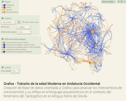 Grafos_patrimonio_Graphs heritage_Late Gothic_Tardogótico_Patricia Frereira Lopes