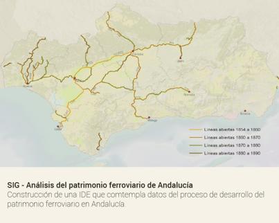 Railway Heritage_Patrimonio ferroviario Andalucia_SIG_Grafos_patrimonio_GIS heritage_Late Gothic_Tardogótico_Patricia Frereira Lopes