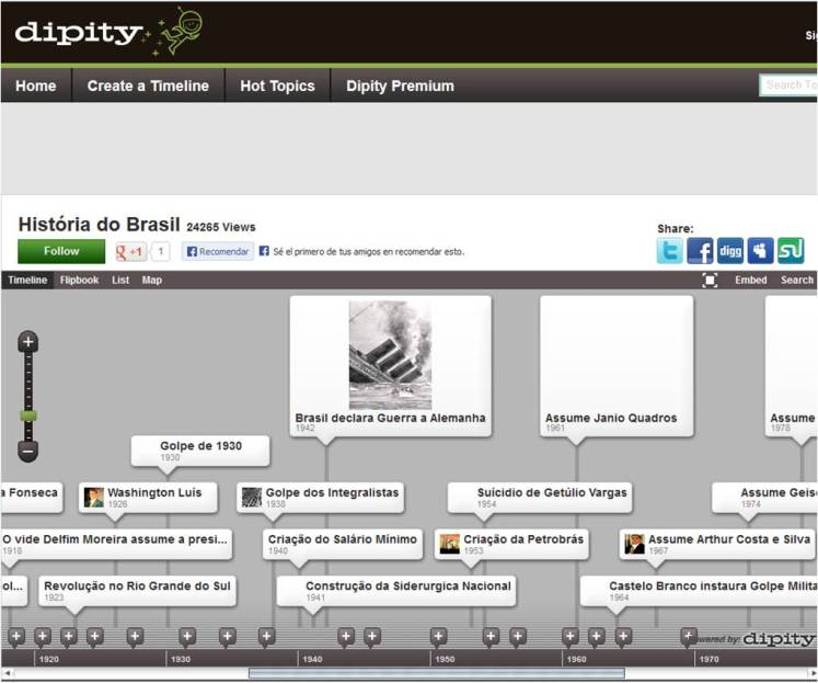 Dipity. Create a Timeline