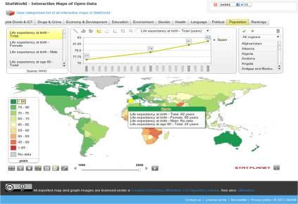 Stat Planet. Herramienta visualización de geodatos.